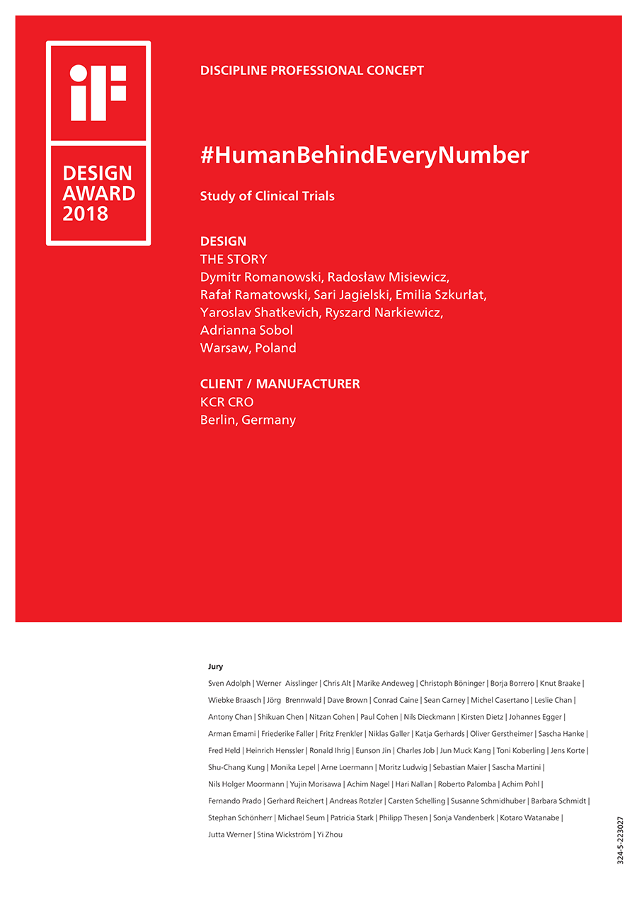 iF Design Award for UX in Human Behind Every Number