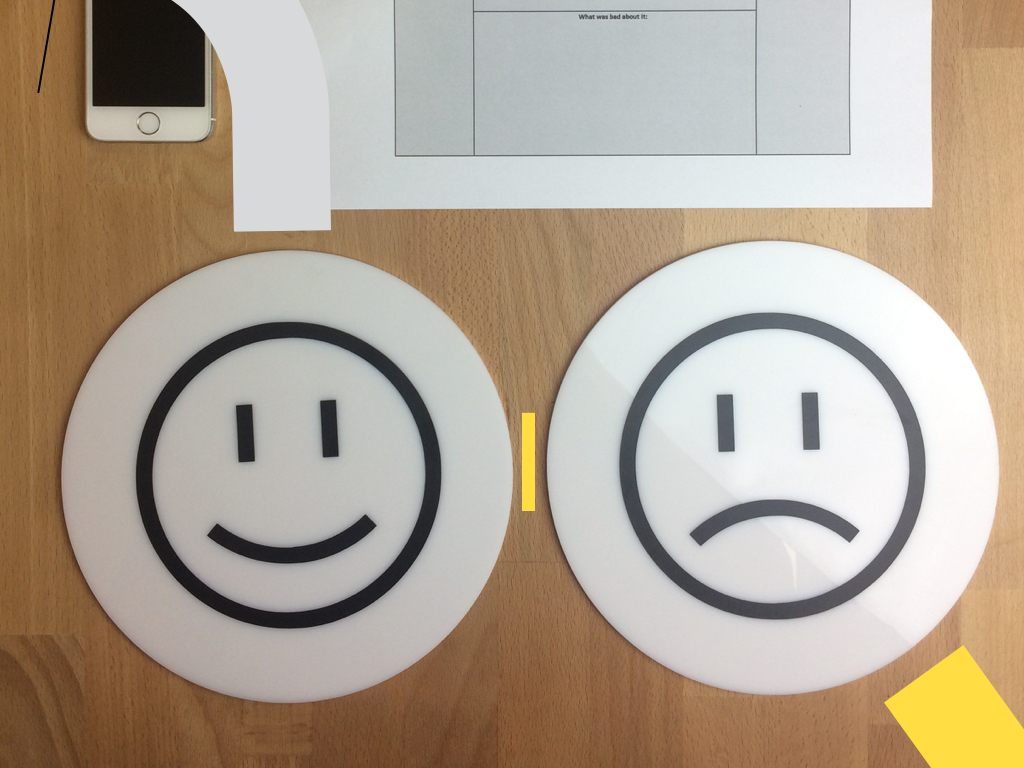 tools for ux research - emoticons used to study the experience of Warsaw tourists