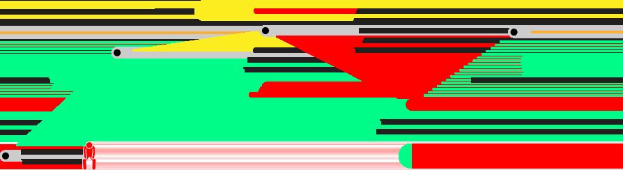 Mapa ścieżki terapii pacjenta onkologicznego