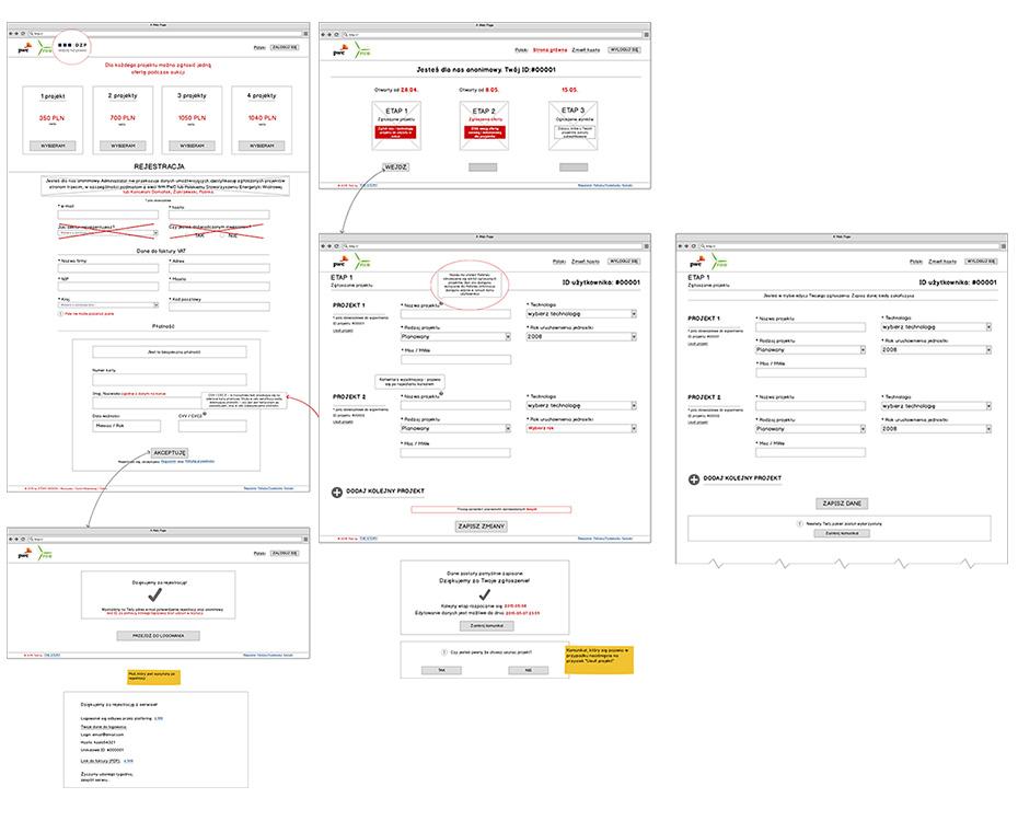 makiety aplikacji webowej do symulacji aukcji energii odnawialnej
