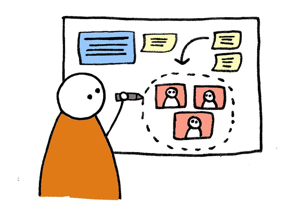 poznanie ścieżki użytkownika