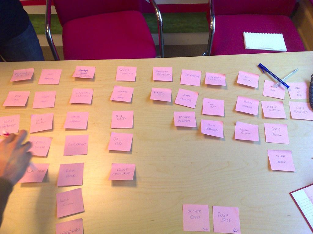 sortowanie karteczek samoprzylepnych na stole