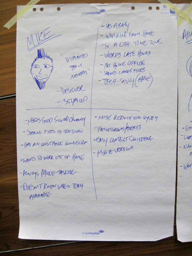 proto-persona - model i notatka