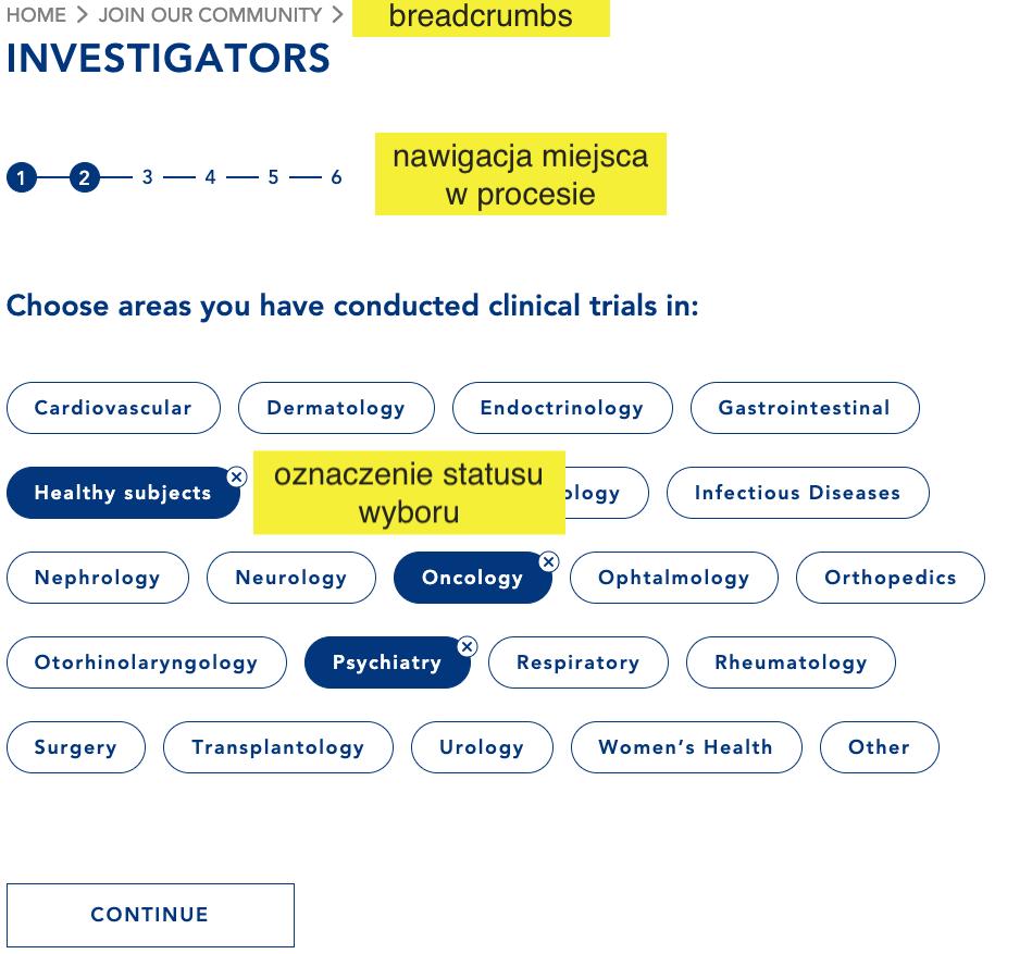 schemat nawigacji strony na przykładzie strony internetowej firmy medycznej kcr