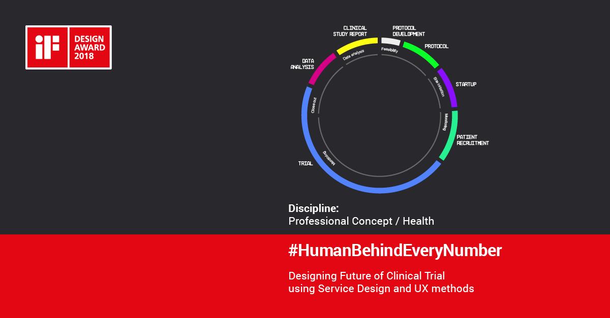 Projekt platformy online humanbehindeverynumber.com