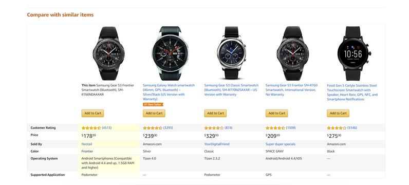 produkty w sklepie Amazon.