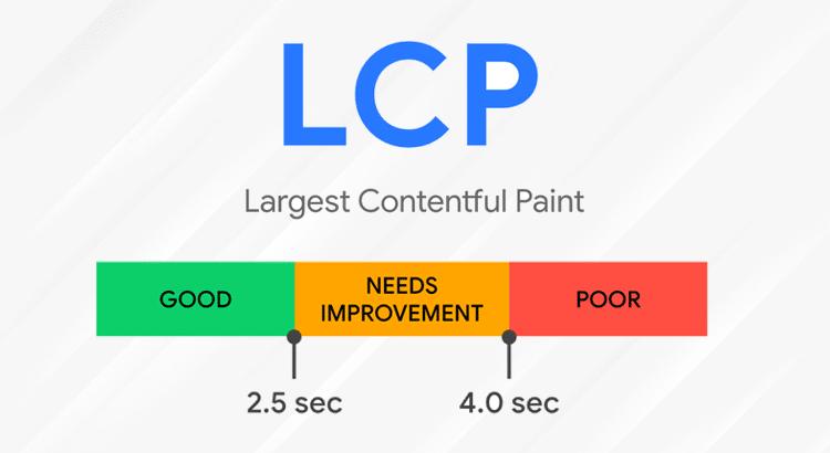 LCP Largest Contentful Paint