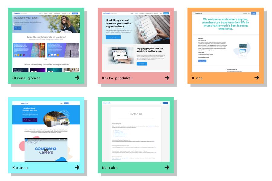 Badanie UX - wyniki. Strona Coursera