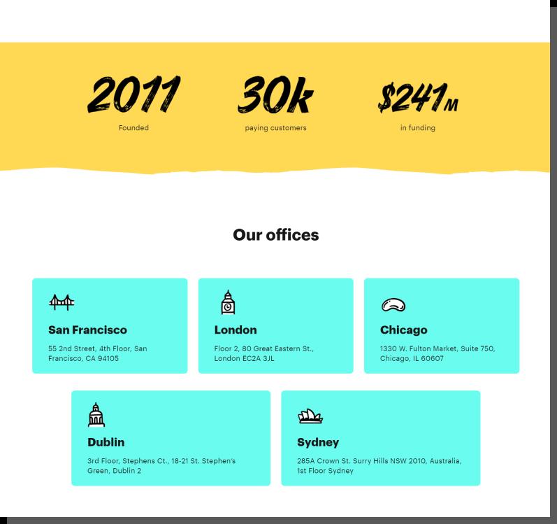 wiarygodność serwisu www - opis firmy