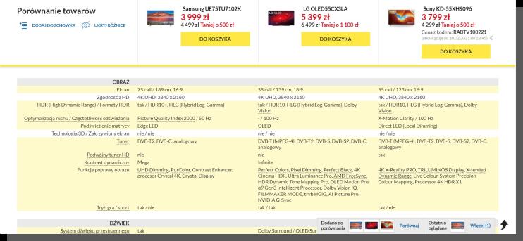 sklep ecommerce - porównanie produktów