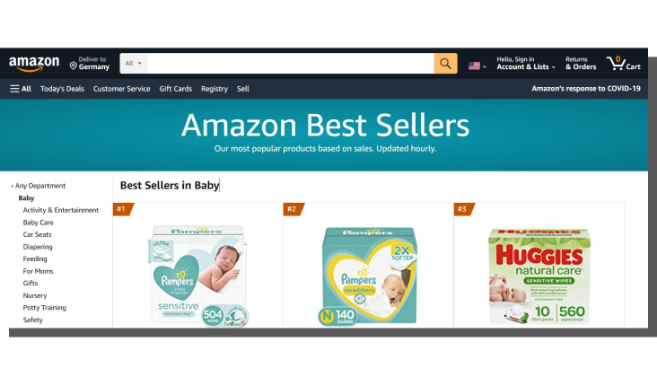 najpopularniejsze produkty w sklepie internetowym