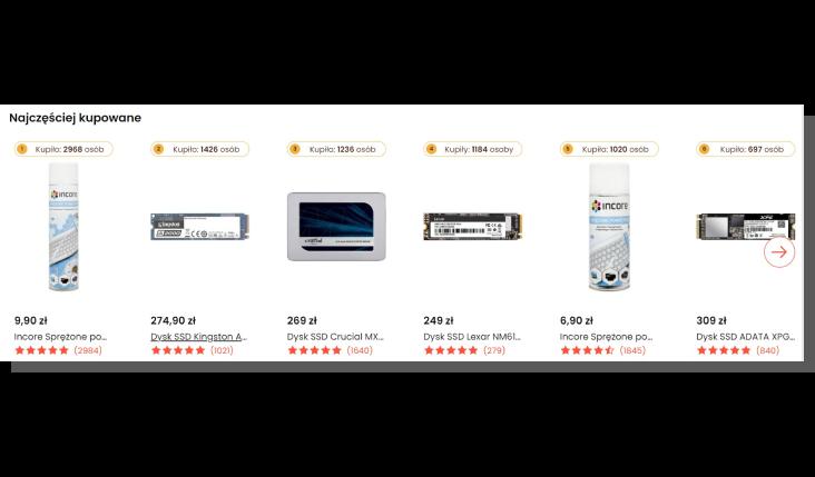 najczęściej kupowane produkty e-commerce