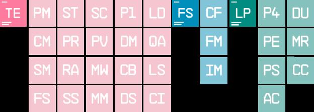 Rebranding usług KCR - poczuć chemię do designu